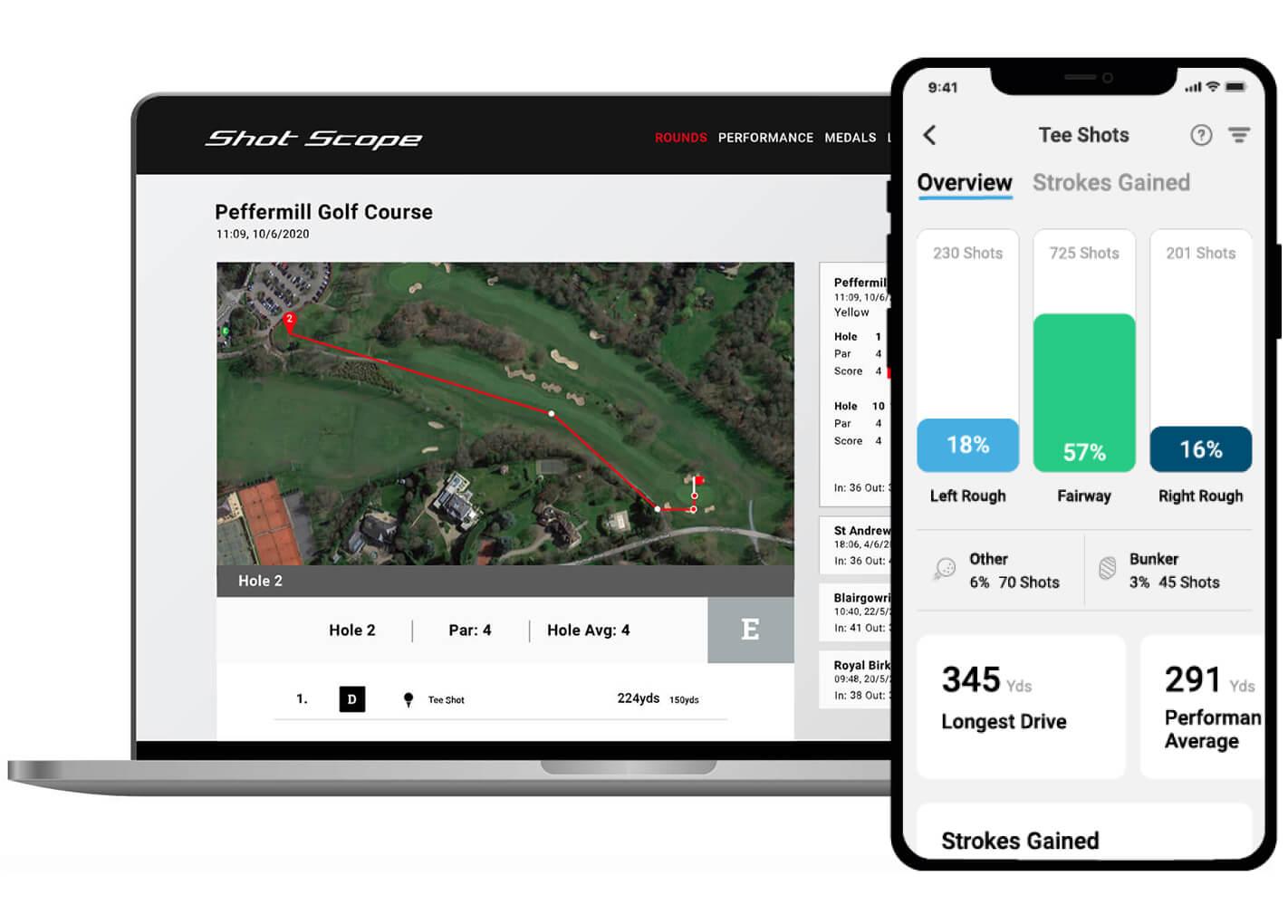 The Shot Scope mobile dashboard and app platform