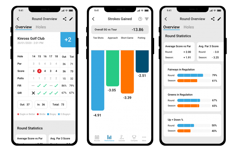 shot scope mobile app images with traditional golf stats and strokes gained