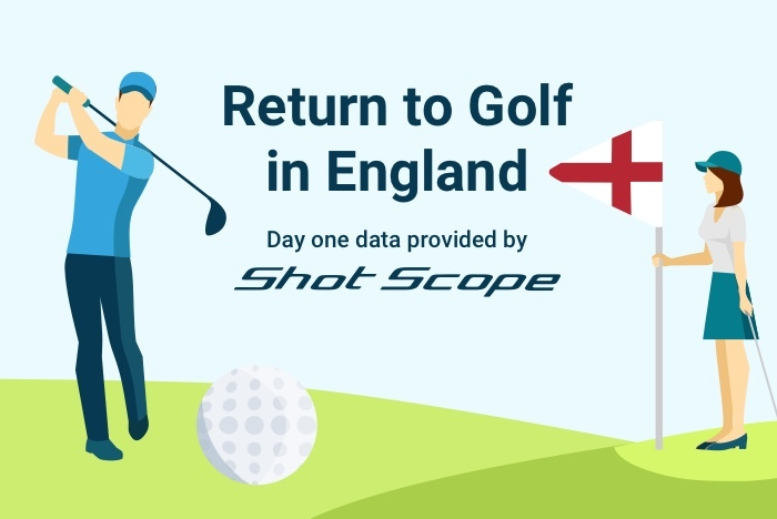 Return to Golf in England – Shot Scope's biggest day ever!